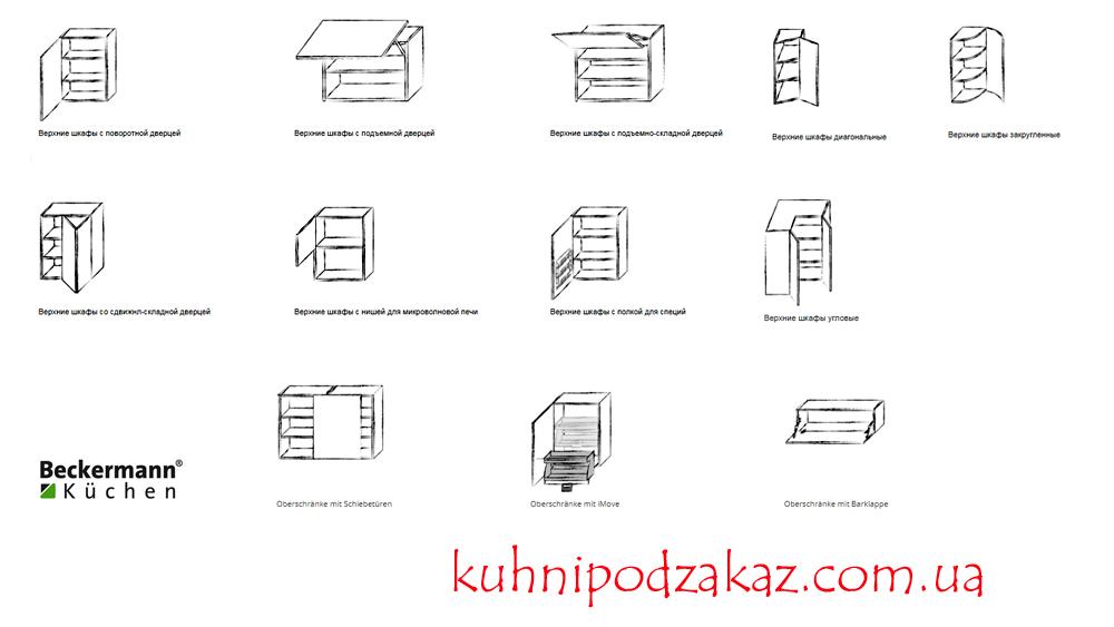 Кухня изнутри – Beckermann_верхние шкафы