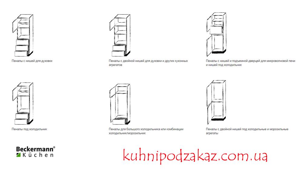 Кухня изнутри – Beckermann_встроенная техника
